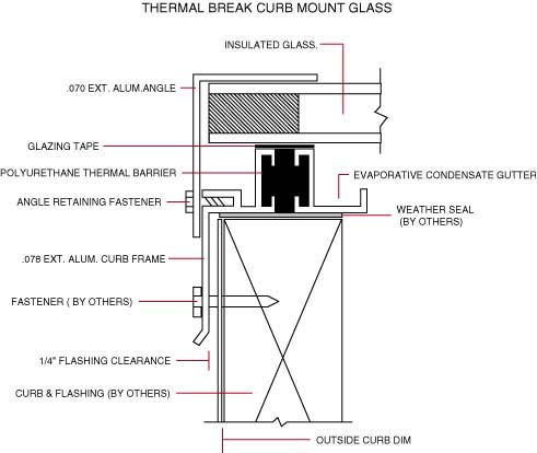 Thermal Break Curb Mount Glass Birdview Skylights